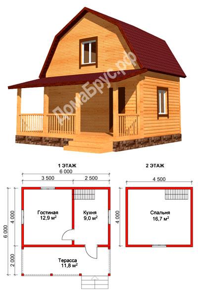 Дачный домик своими руками из бруса 4 на 6